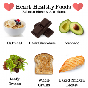 Prevent Heart Disease graphic of healthy foods