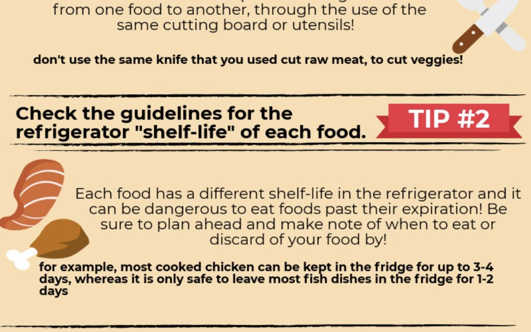 The 411 on Food Safety and Sanitation